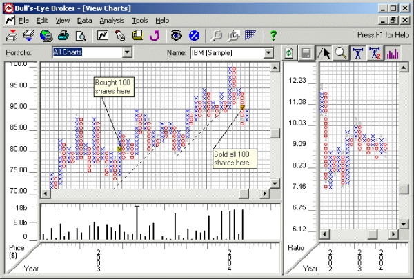 Forex trading journal software free download